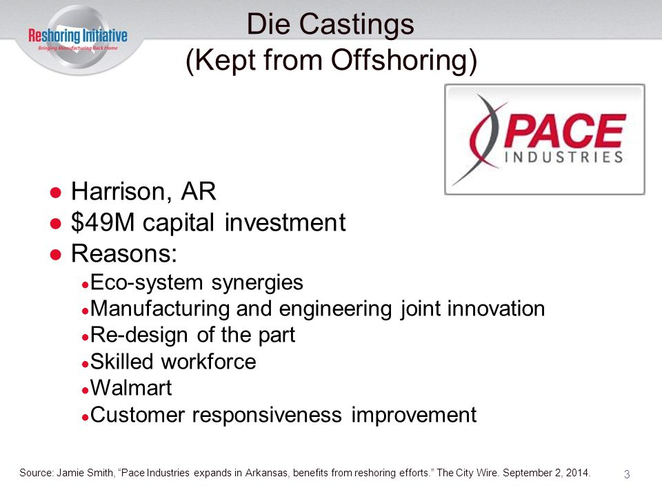 Die Castings (Kept from Offshoring)