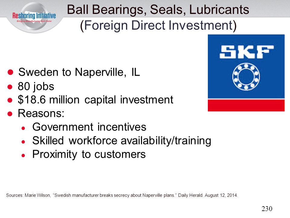 Ball Bearings, Seals, Lubricants (Foreign Direct Investment)
