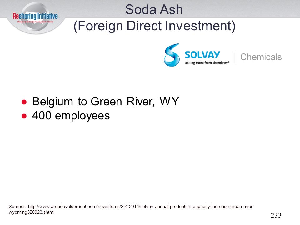 Soda Ash (Foreign Direct Investment)