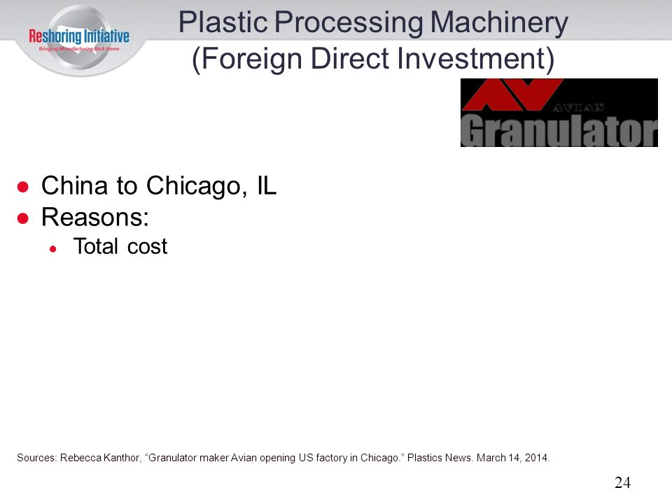 Plastic Processing Machinery (Foreign Direct Investment)