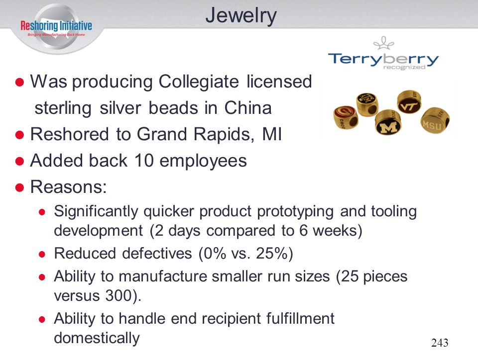 Jewelry Was producing Collegiate licensed