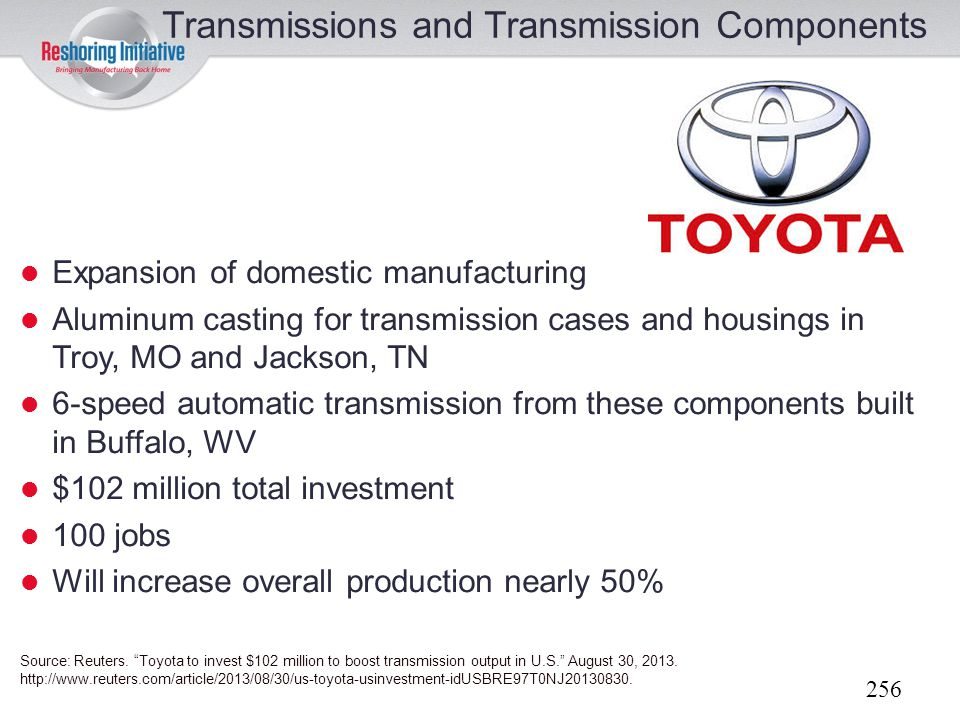Transmissions and Transmission Components