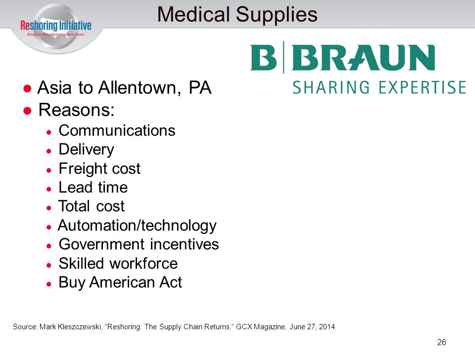 Medical Supplies Asia to Allentown, PA Reasons: Communications