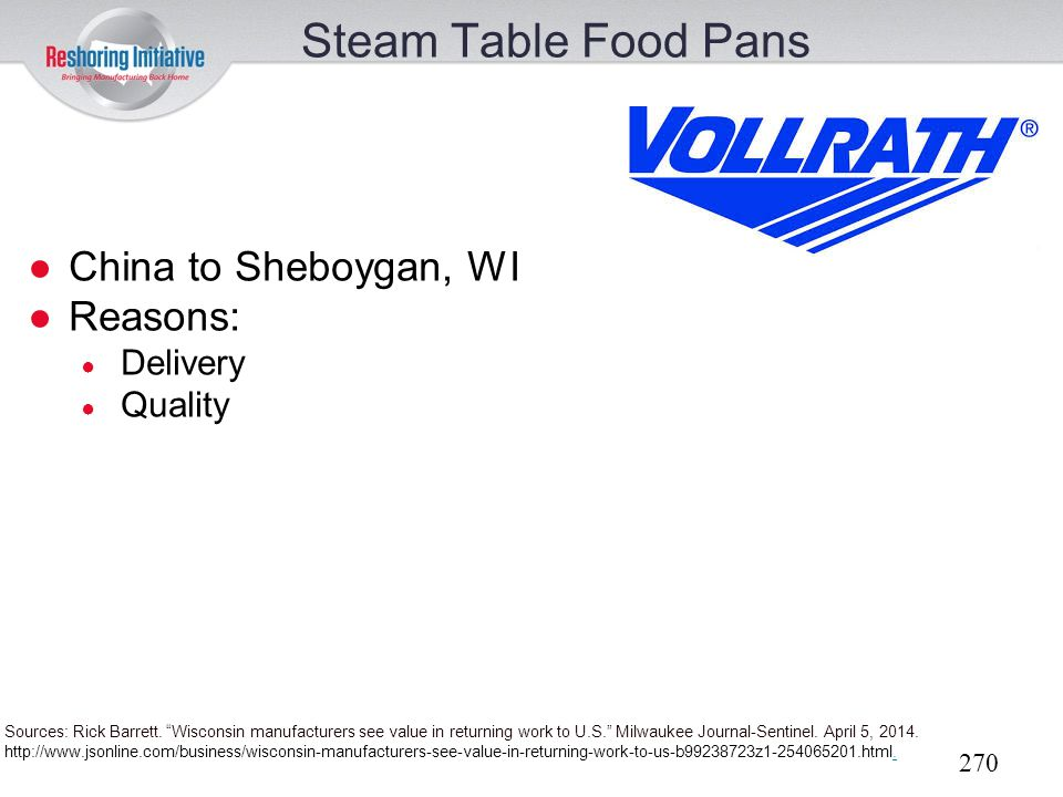 Steam Table Food Pans China to Sheboygan, WI Reasons: Delivery Quality