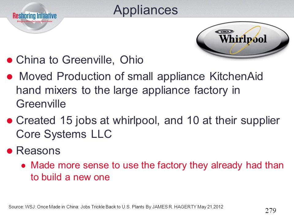 Appliances China to Greenville, Ohio