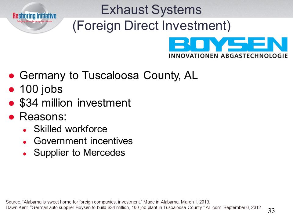 Exhaust Systems (Foreign Direct Investment)