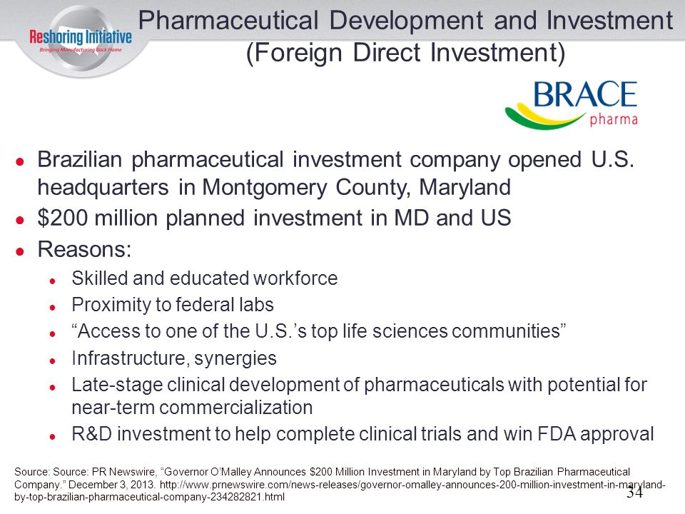 Pharmaceutical Development and Investment (Foreign Direct Investment)