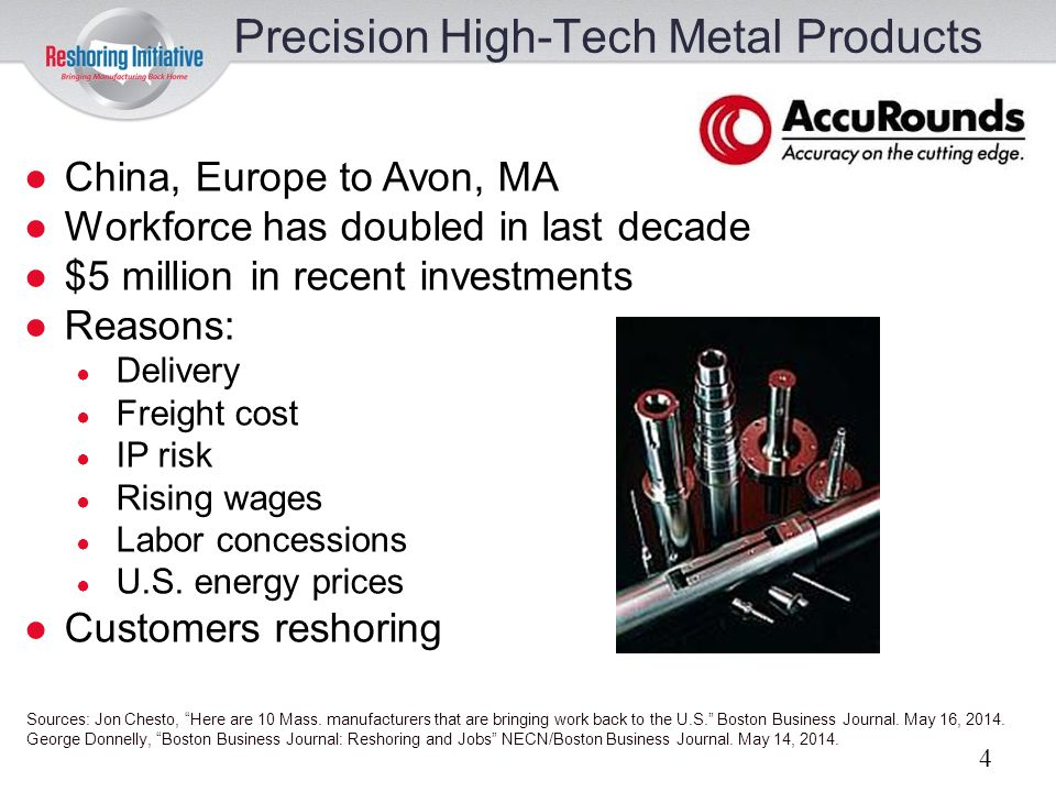 Precision High-Tech Metal Products