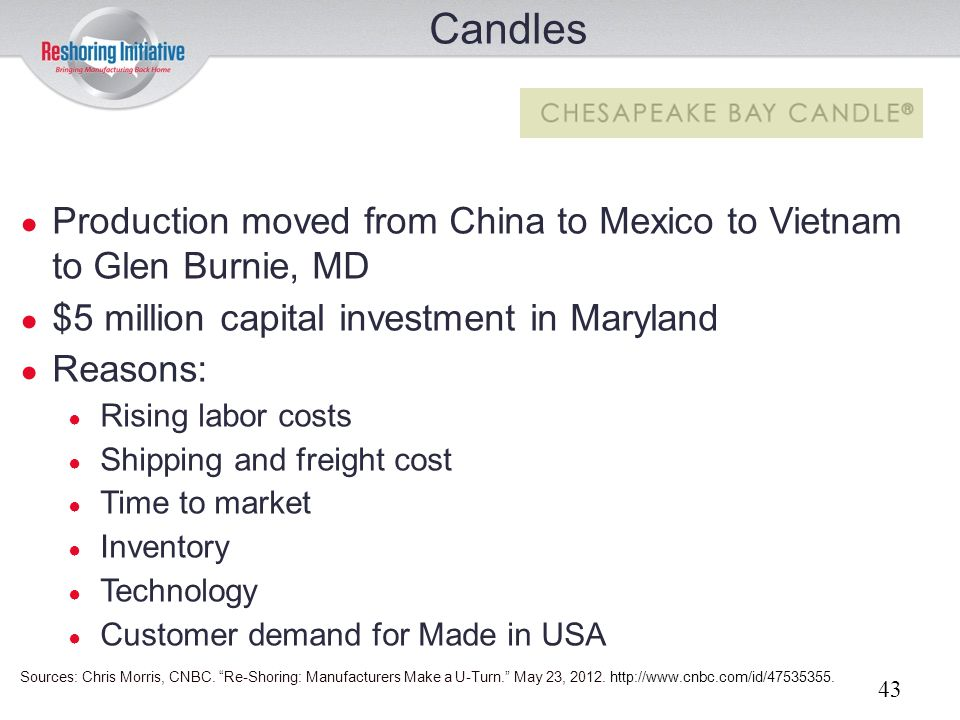 Candles Production moved from China to Mexico to Vietnam to Glen Burnie, MD. $5 million capital investment in Maryland.