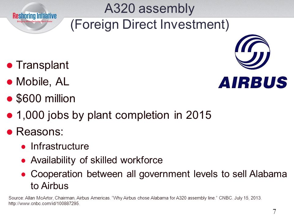 A320 assembly (Foreign Direct Investment)