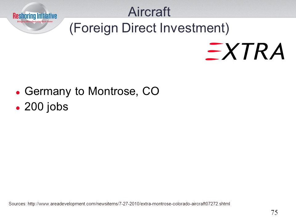 Aircraft (Foreign Direct Investment)