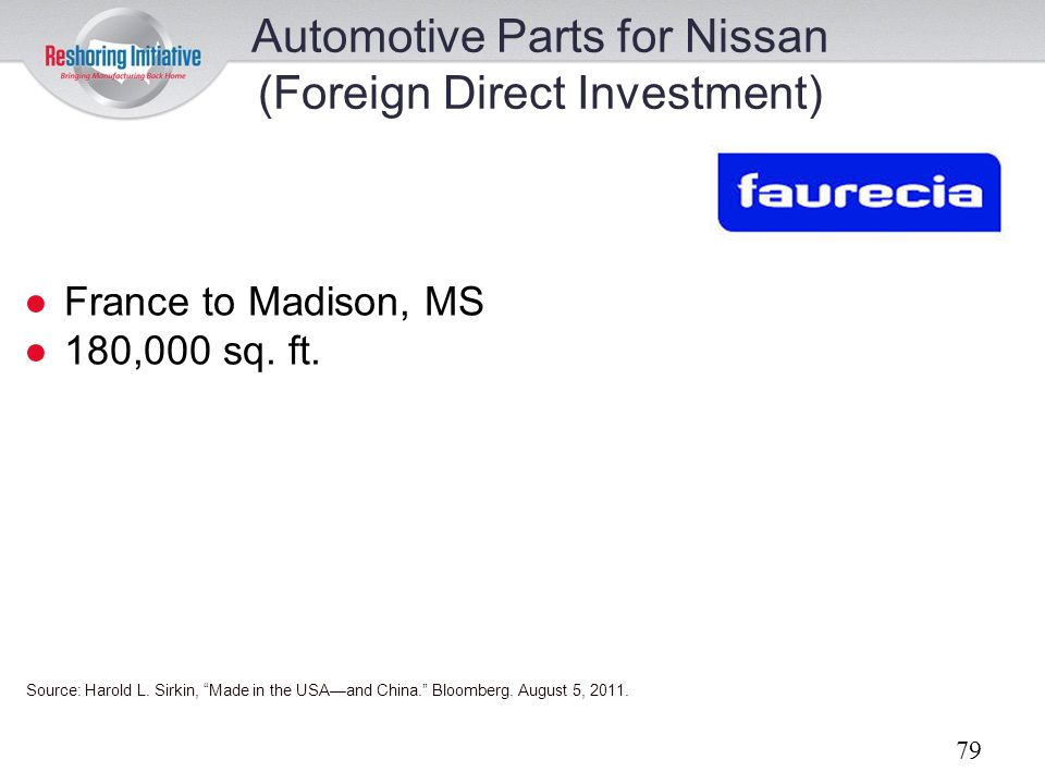Automotive Parts for Nissan (Foreign Direct Investment)