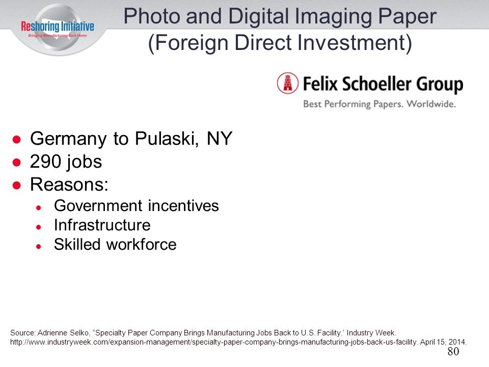 Photo and Digital Imaging Paper (Foreign Direct Investment)