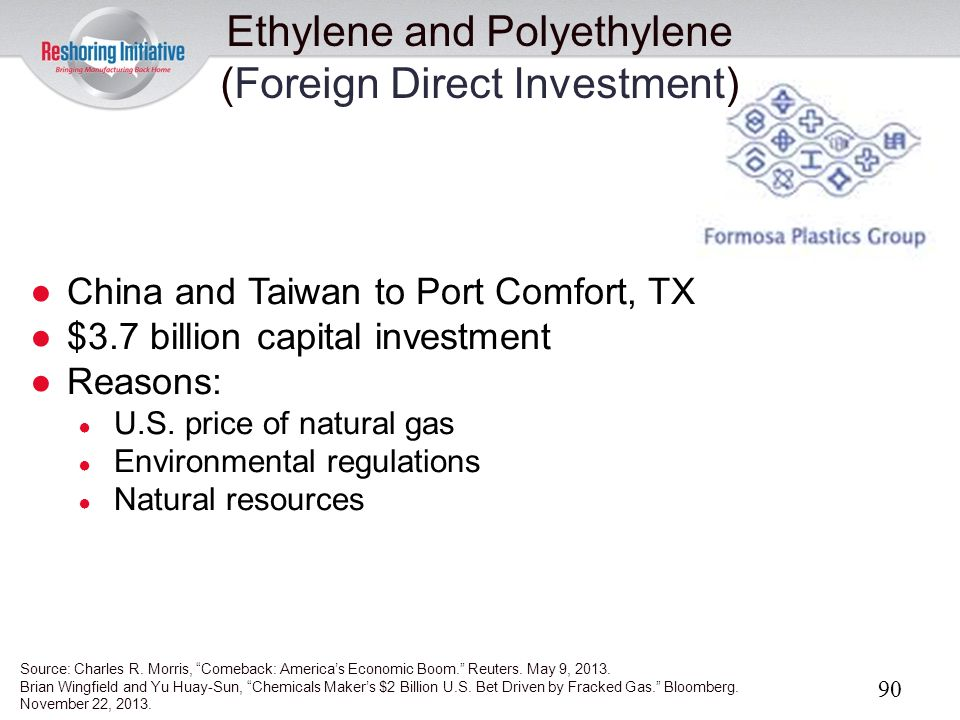 Ethylene and Polyethylene (Foreign Direct Investment)