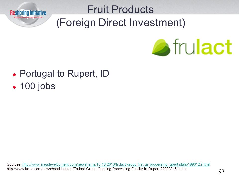 Fruit Products (Foreign Direct Investment)