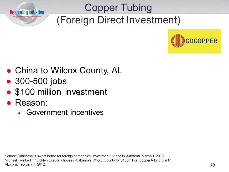 Copper Tubing (Foreign Direct Investment)