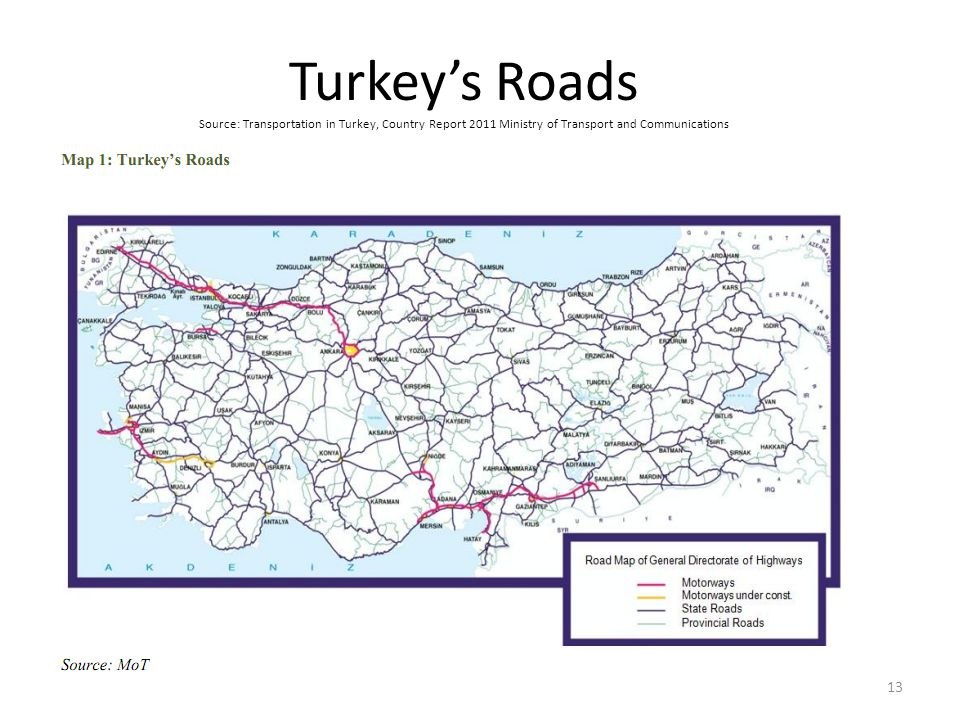 Turkey's Roads Source: Transportation in Turkey, Country Report 2011 Ministry of Transport and Communications