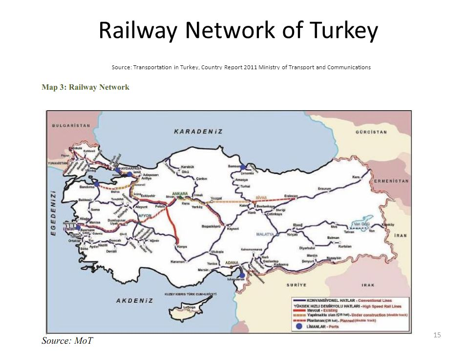 Railway Network of Turkey Source: Transportation in Turkey, Country Report 2011 Ministry of Transport and Communications