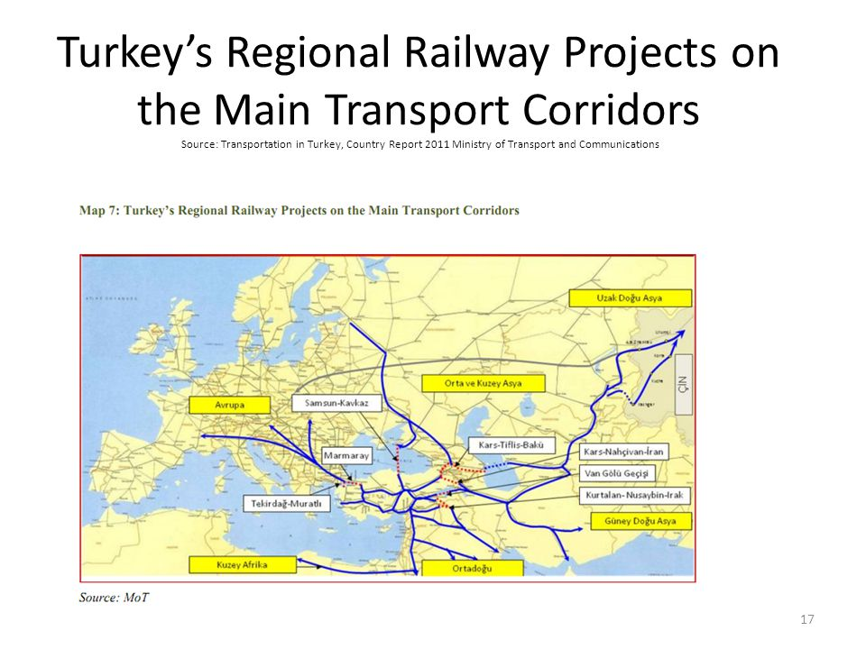 Turkey's Regional Railway Projects on the Main Transport Corridors Source: Transportation in Turkey, Country Report 2011 Ministry of Transport and Communications