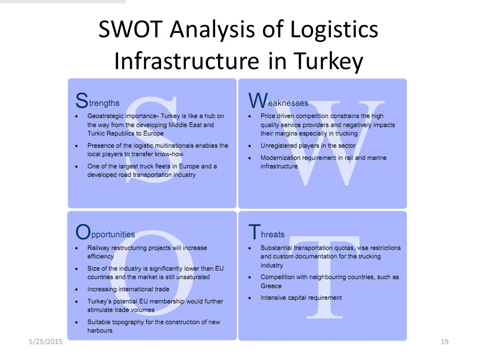 SWOT Analysis of Logistics Infrastructure in Turkey