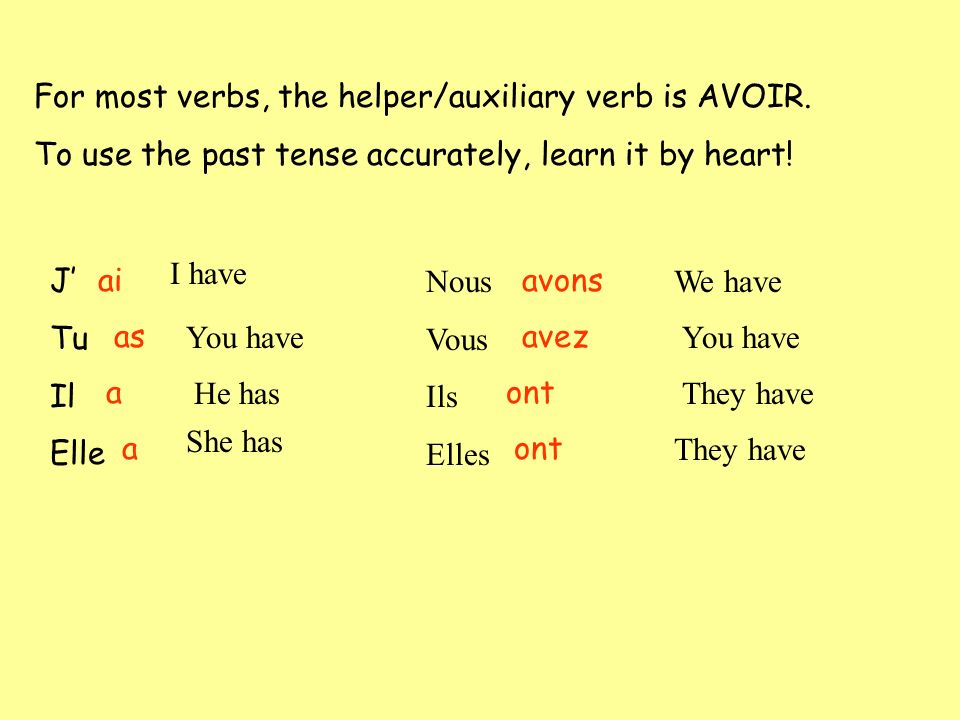 For most verbs, the helper/auxiliary verb is AVOIR.