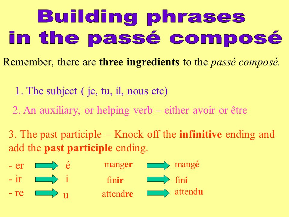 Building phrases in the passé composé