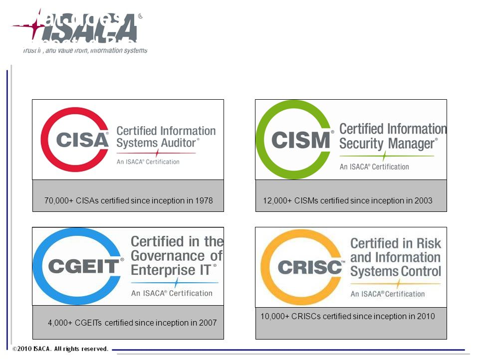 Isaca Research Initiatives Ppt Video Online Download