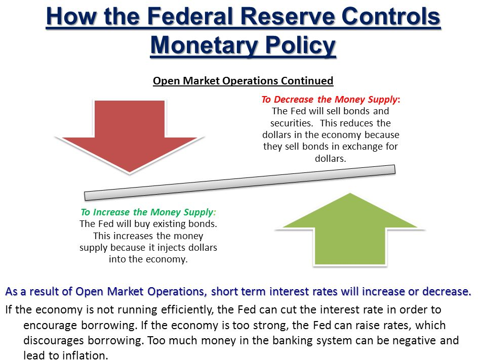 the responsibilities of the federal reserve The federal reserve bank of chicago is one of 12 regional reserve banks across the united states that, together with the board of governors in washington, dc, serve as the central bank for the united states.
