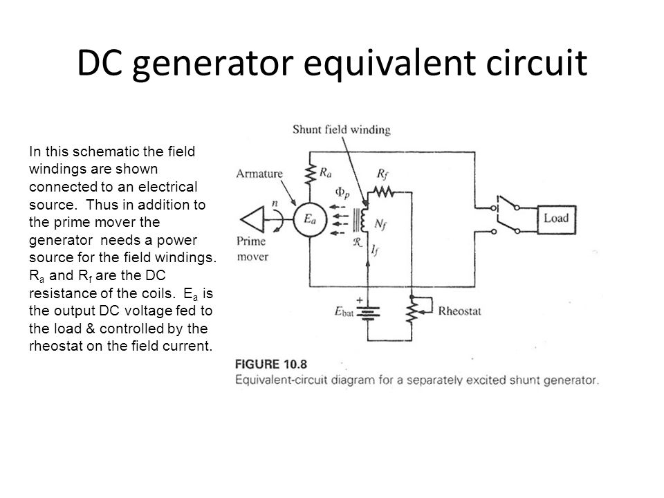 Elec467 Power Machines & Transformers - ppt video online ... on