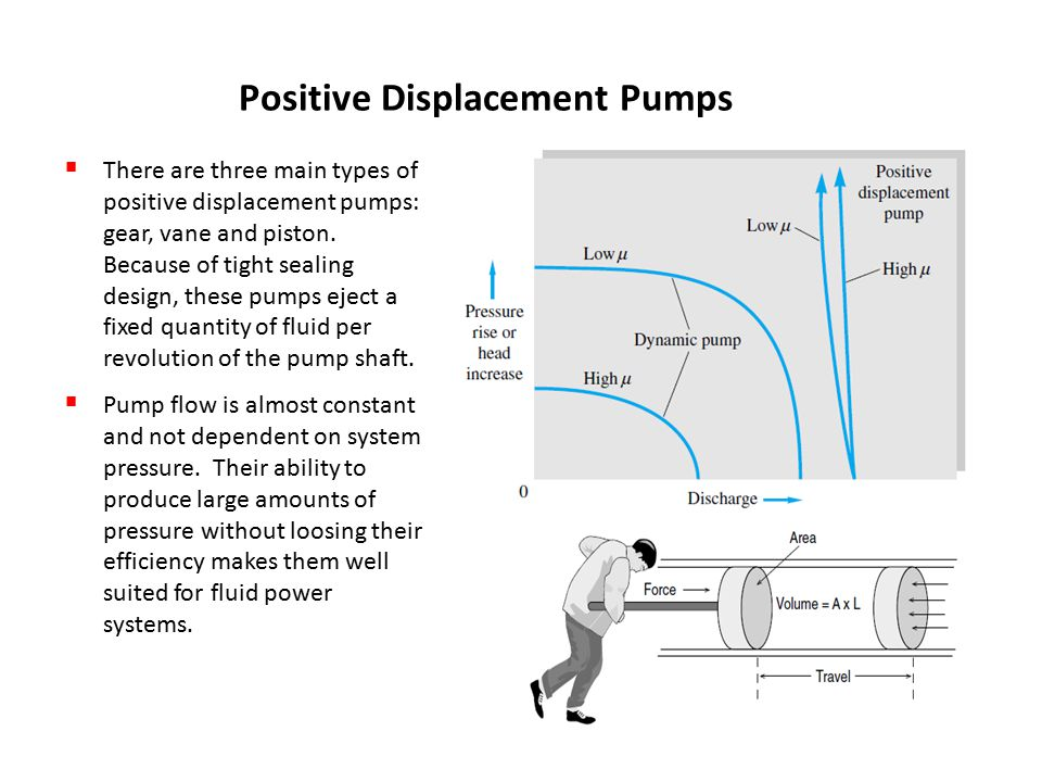 Hydraulic Pumps Ppt Download