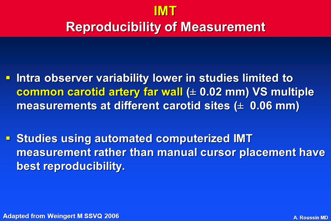IMT Reproducibility of Measurement