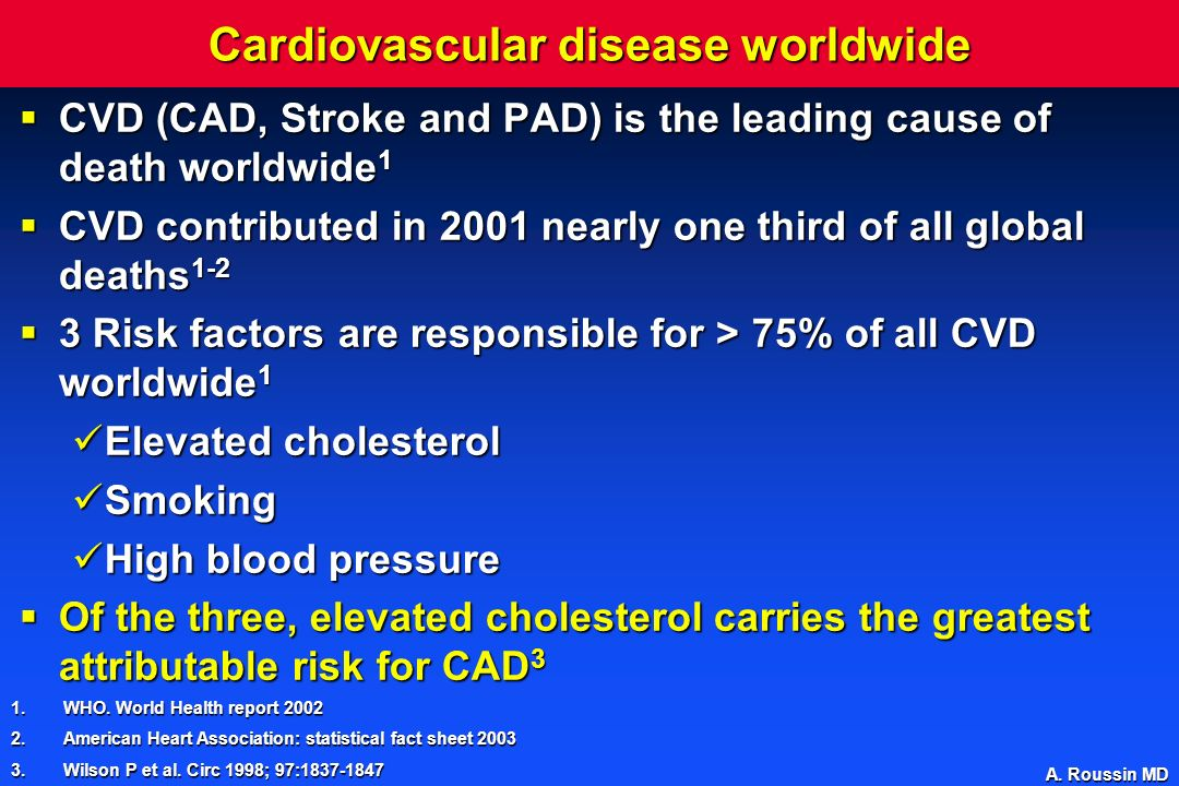 Cardiovascular disease worldwide