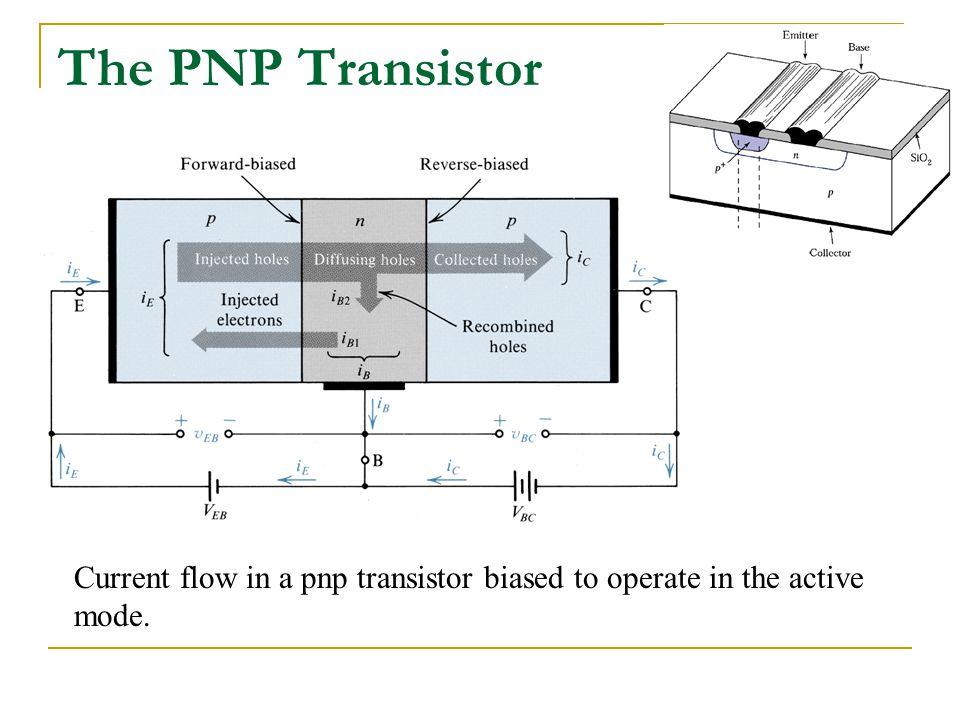 Bipolar Junction Transistors Bjt Ppt Video Online Download