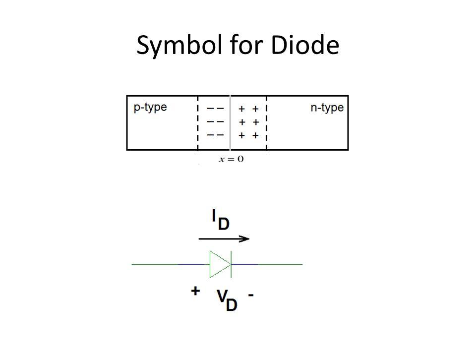 Ideal Diode Equation Ppt Download