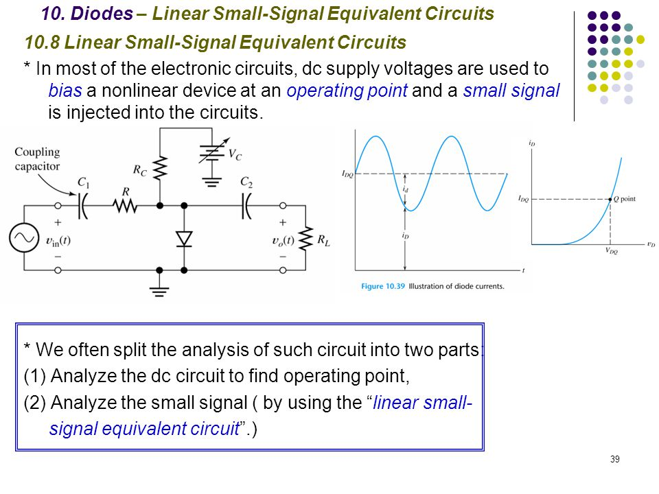 Chapter 10 Diodes 1. Understand diode operation and select diodes ...