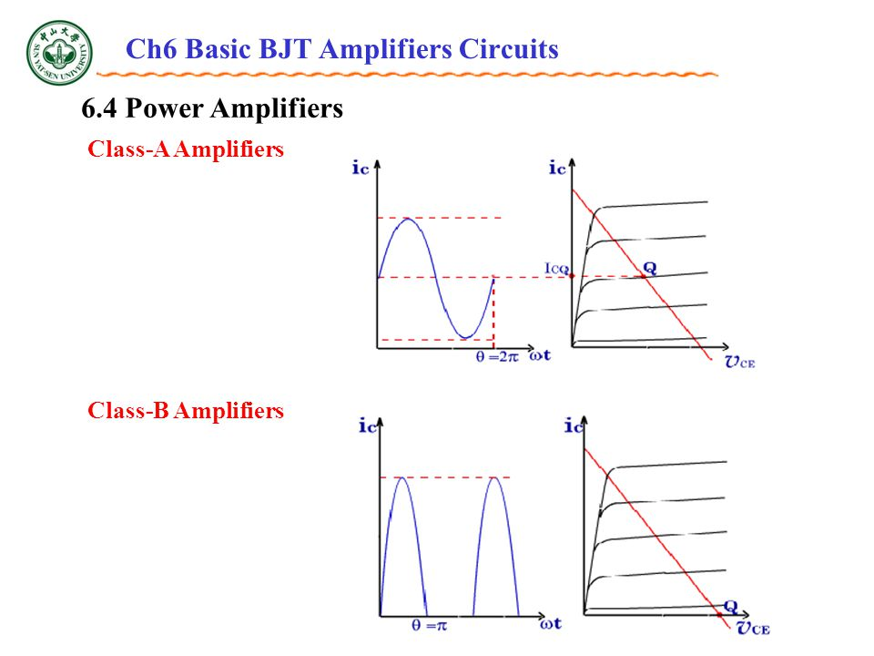 Ch6 Basic BJT Amplifiers Circuits - ppt download