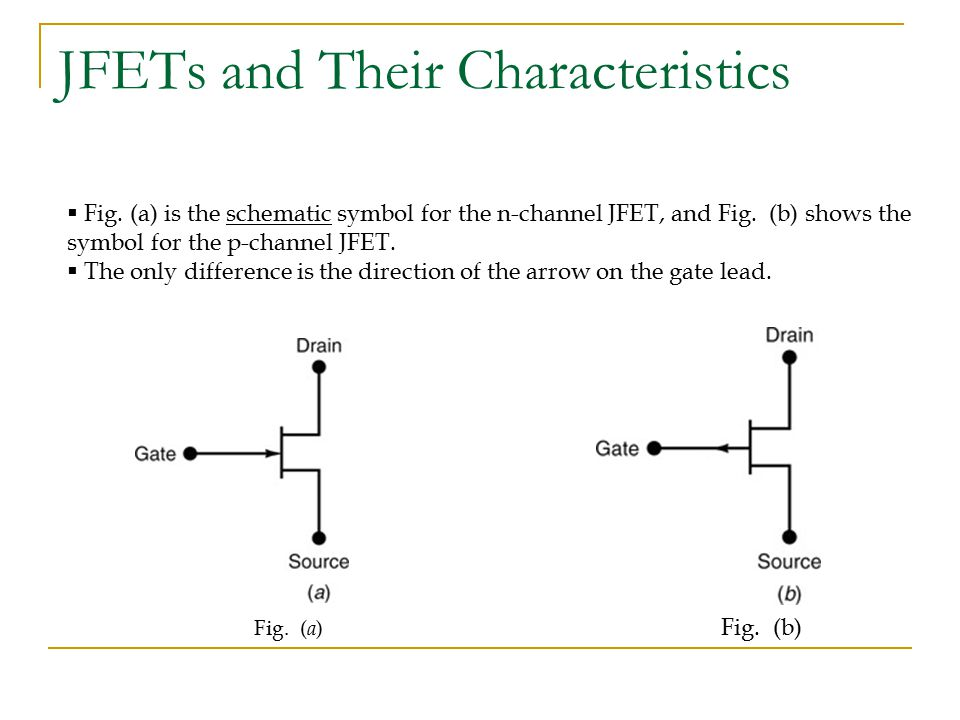 Junction Field Effect Transistorjfet Ppt Video Online Download