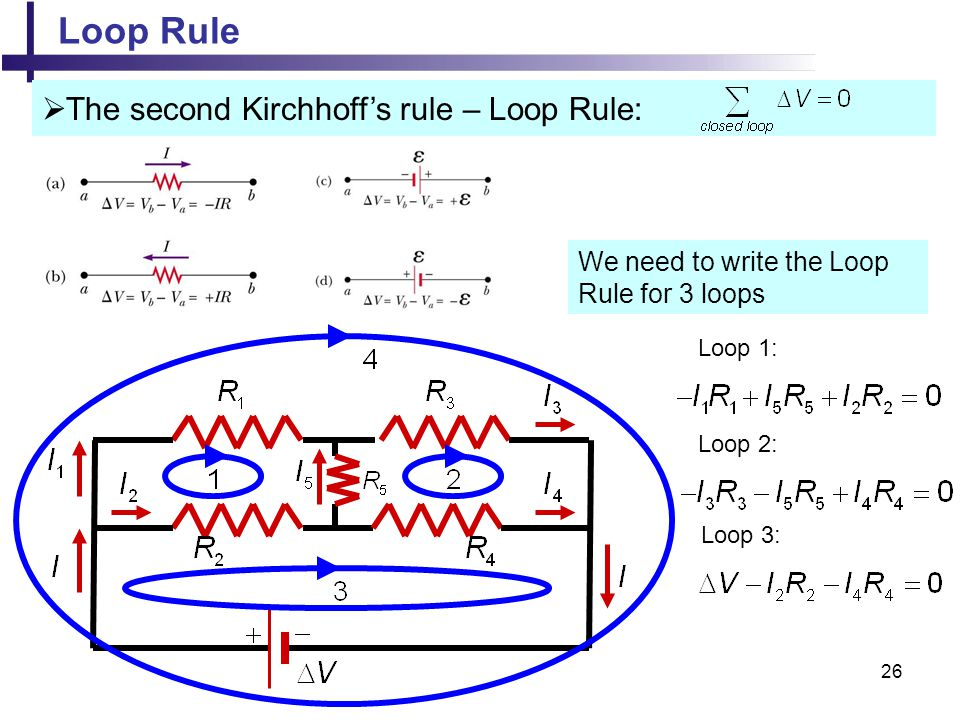 Loop Rule The second Kirchhoff's rule – Loop Rule: