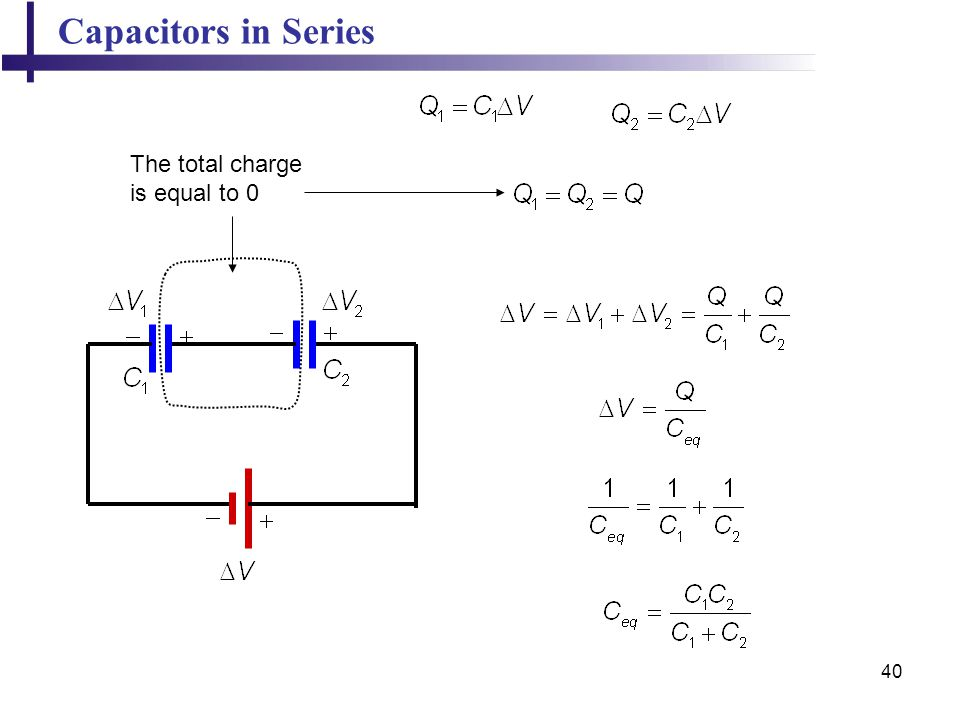 Capacitors in Series The total charge is equal to 0