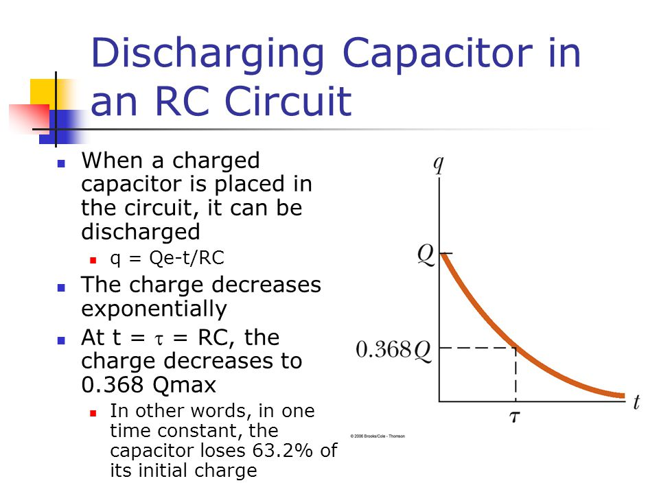 Discharging Capacitor in an RC Circuit