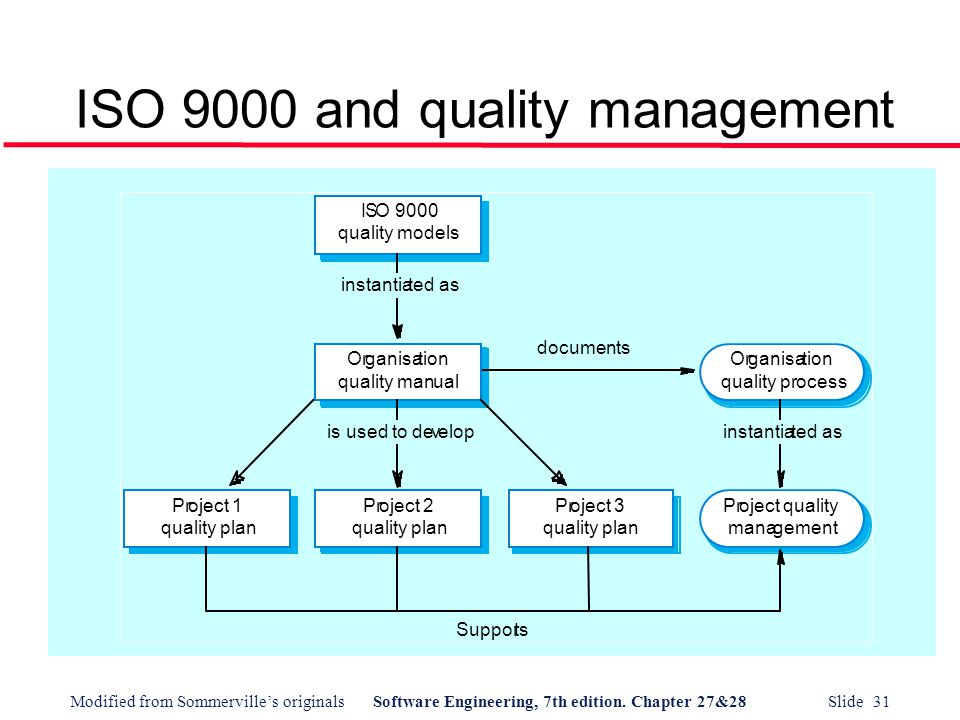 toyotas quality management process Total quality management involves both quantitative methods and human resources total quality management integrates fundamental management techniques, existing improvement efforts, and technical tools.