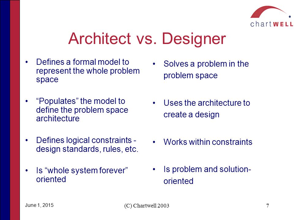 Business Architecture Concepts And Application Ppt Download