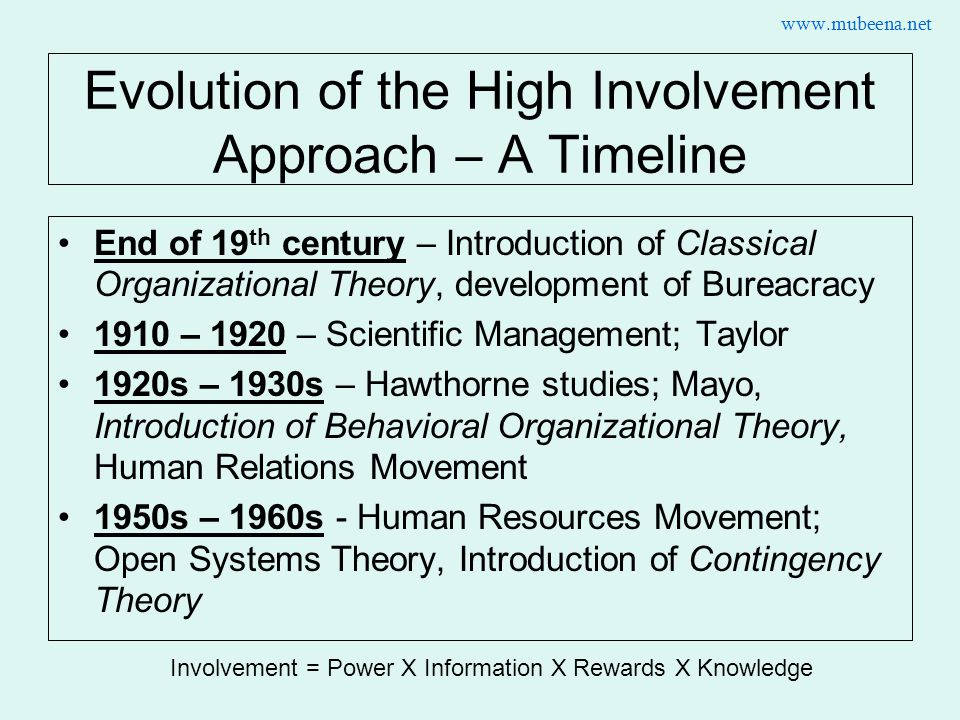 human resource management history timeline