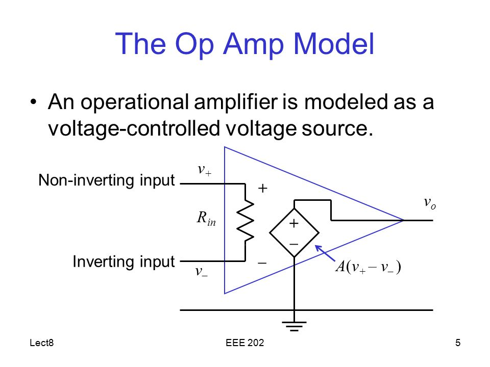 The Op Amp Model An operational amplifier is modeled as a voltage-controlled voltage source. + – Inverting input.