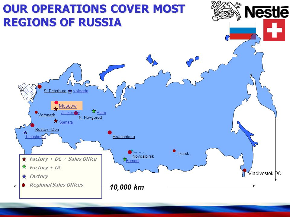Nestle in Russia: 10 Years of Growth - ppt video online download