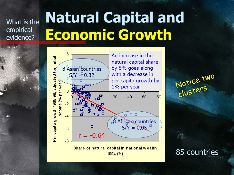 Natural Capital and Economic Growth