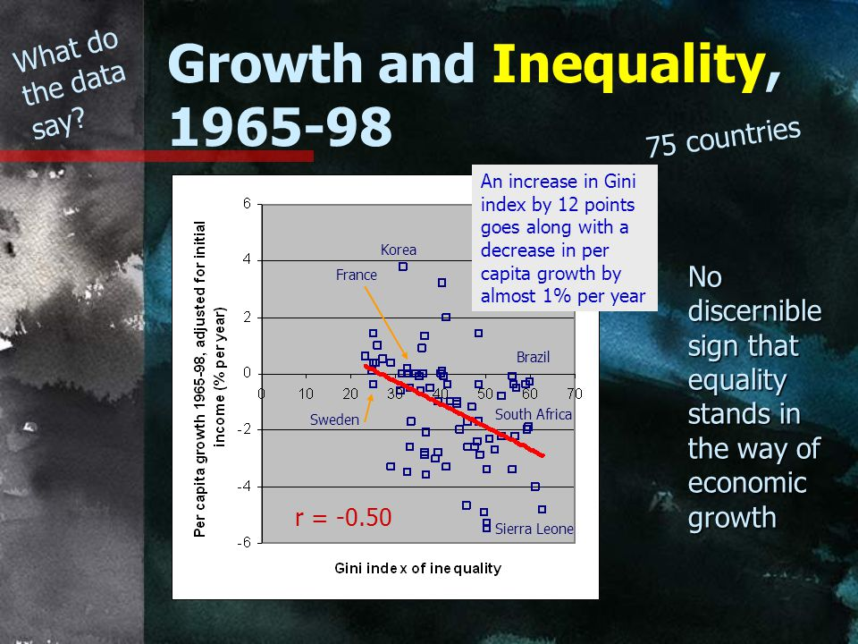 Growth and Inequality,