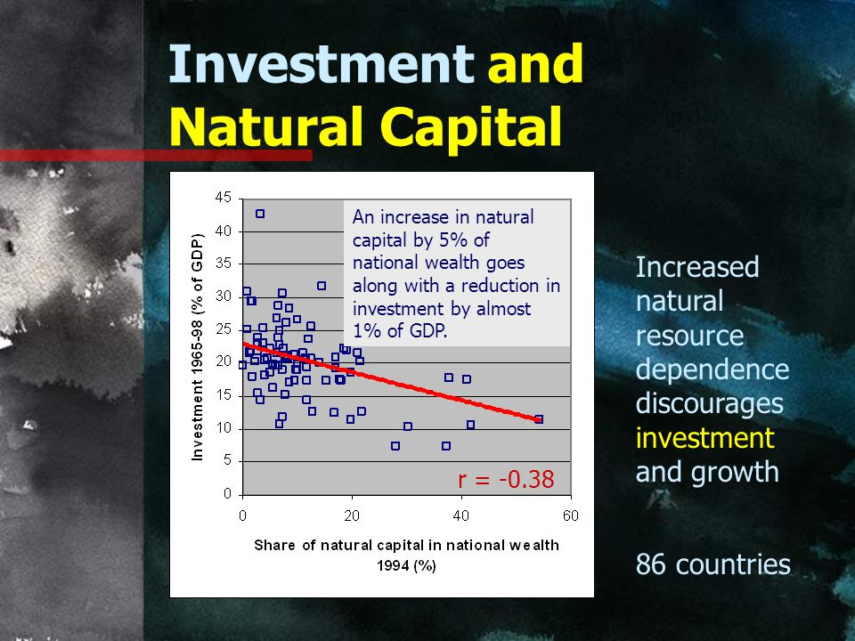 Investment and Natural Capital