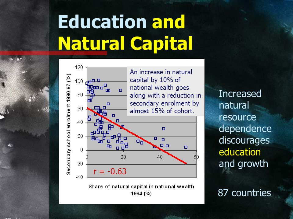 Education and Natural Capital