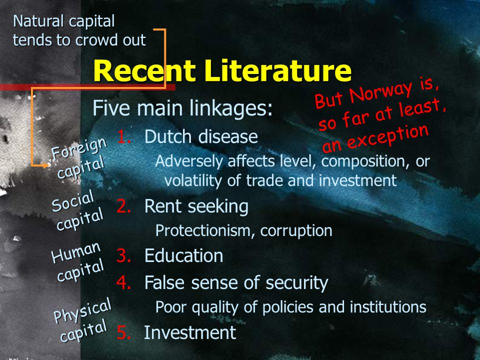 Recent Literature Five main linkages: